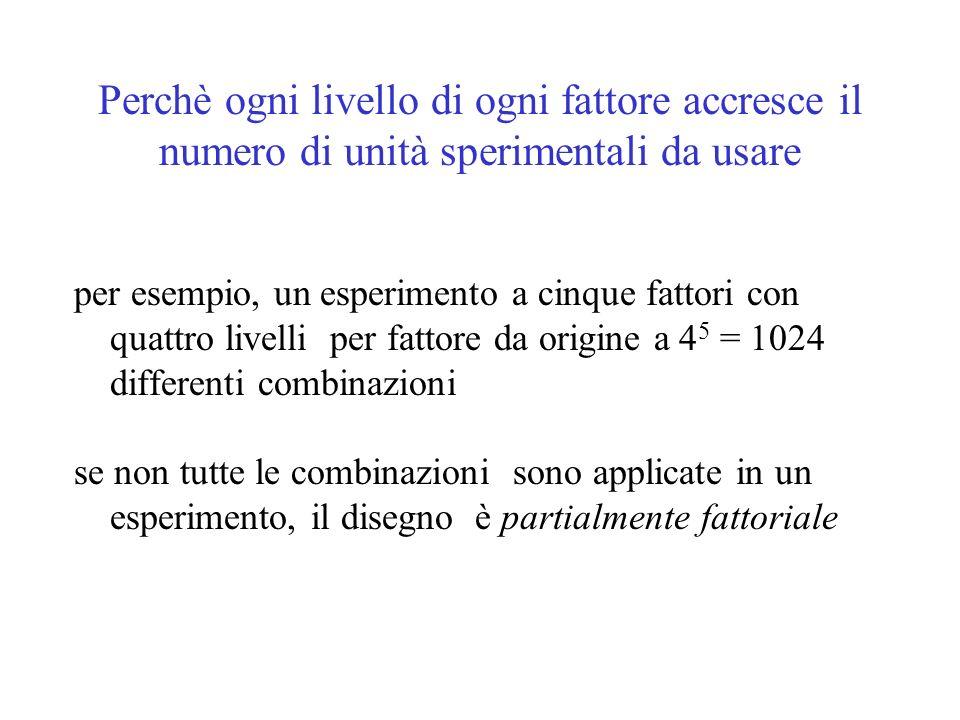 Perchè ogni livello di ogni fattore accresce il numero di unità sperimentali da usare per esempio, un esperimento a cinque fattori con quattro livelli