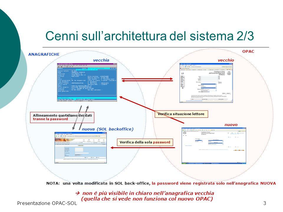 Presentazione OPAC-SOL3 Cenni sullarchitettura del sistema 2/3 Verifica situazione lettore Verifica della sola password Allineamento quotidiano dei da