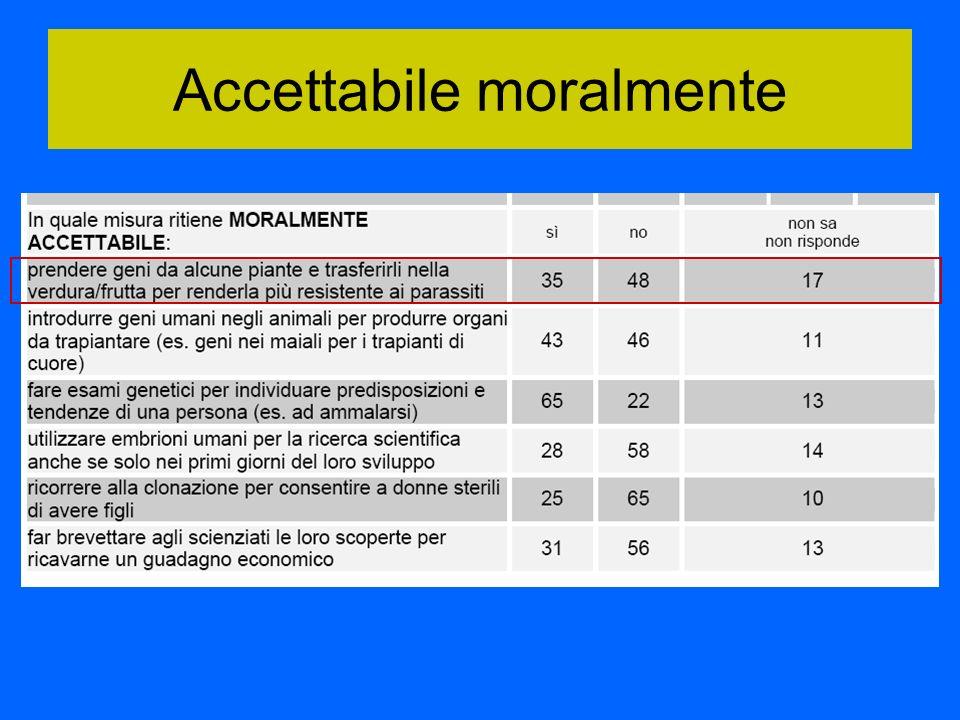 Accettabile moralmente