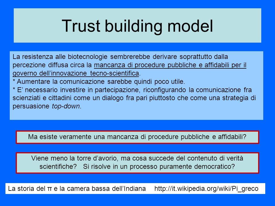 Trust building model La resistenza alle biotecnologie sembrerebbe derivare soprattutto dalla percezione diffusa circa la mancanza di procedure pubbliche e affidabili per il governo dellinnovazione tecno-scientifica.