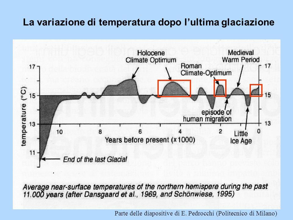 La variazione di temperatura dopo lultima glaciazione Parte delle diapositive di E. Pedrocchi (Politecnico di Milano)