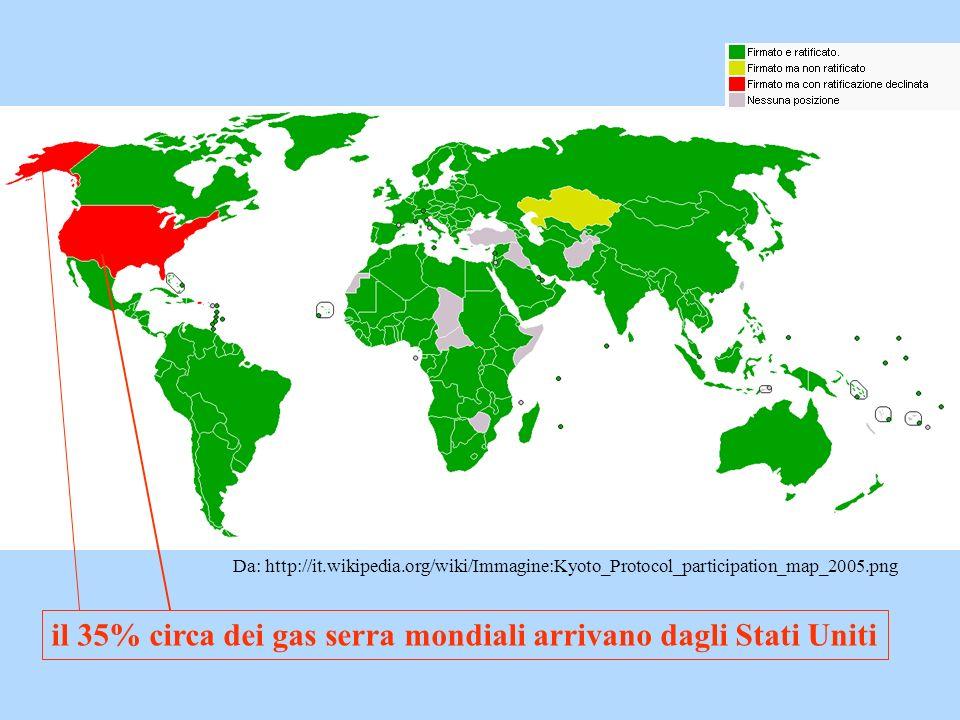 il 35% circa dei gas serra mondiali arrivano dagli Stati Uniti Da: http://it.wikipedia.org/wiki/Immagine:Kyoto_Protocol_participation_map_2005.png