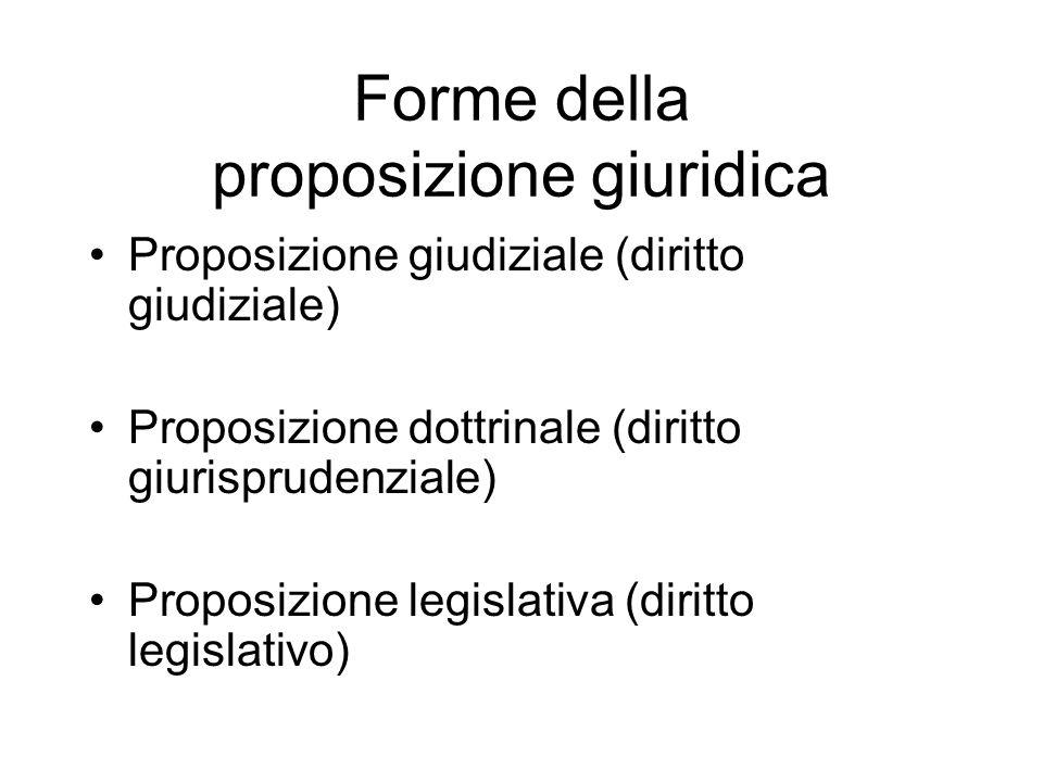 Forme della proposizione giuridica Proposizione giudiziale (diritto giudiziale) Proposizione dottrinale (diritto giurisprudenziale) Proposizione legis