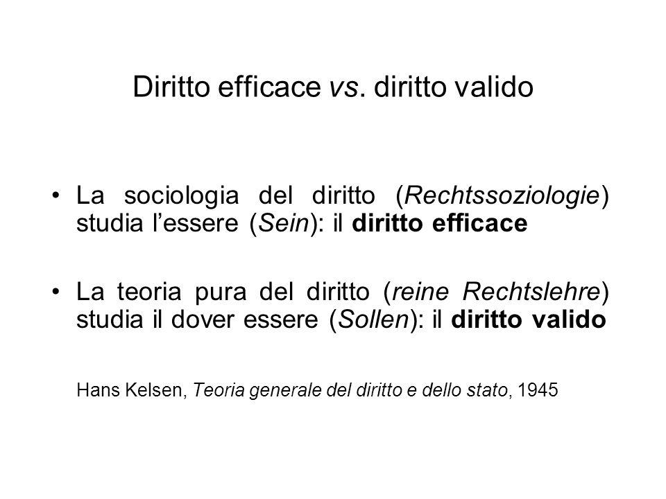 Diritto efficace vs. diritto valido La sociologia del diritto (Rechtssoziologie) studia lessere (Sein): il diritto efficace La teoria pura del diritto