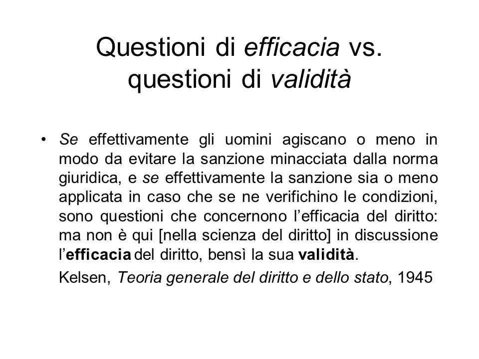 Questioni di efficacia vs. questioni di validità Se effettivamente gli uomini agiscano o meno in modo da evitare la sanzione minacciata dalla norma gi
