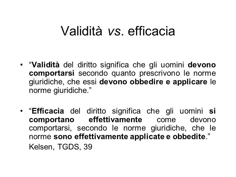 Validità vs. efficacia Validità del diritto significa che gli uomini devono comportarsi secondo quanto prescrivono le norme giuridiche, che essi devon