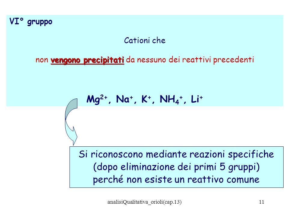 analisiQualitativa_orioli(cap.13)11 VI° gruppo Cationi che vengono precipitati non vengono precipitati da nessuno dei reattivi precedenti Mg 2+, Na +,