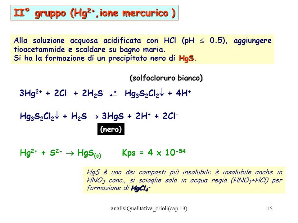 analisiQualitativa_orioli(cap.13)15 II° gruppo (Hg 2+,ione mercurico ) 3Hg 2+ + 2Cl - + 2H 2 S Hg 3 S 2 Cl 2 + 4H + Hg 3 S 2 Cl 2 + H 2 S 3HgS + 2H +