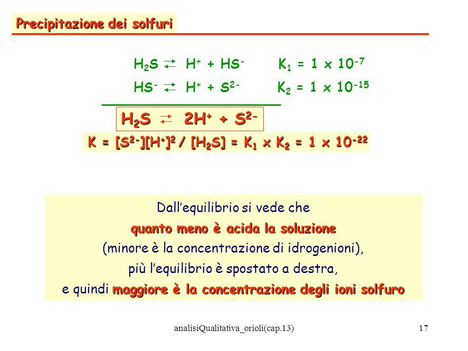 analisiQualitativa_orioli(cap.13)17 Precipitazione dei solfuri H 2 S H + + HS - K 1 = 1 x 10 -7 HS - H + + S 2- K 2 = 1 x 10 -15 H 2 S 2H + + S 2- K =