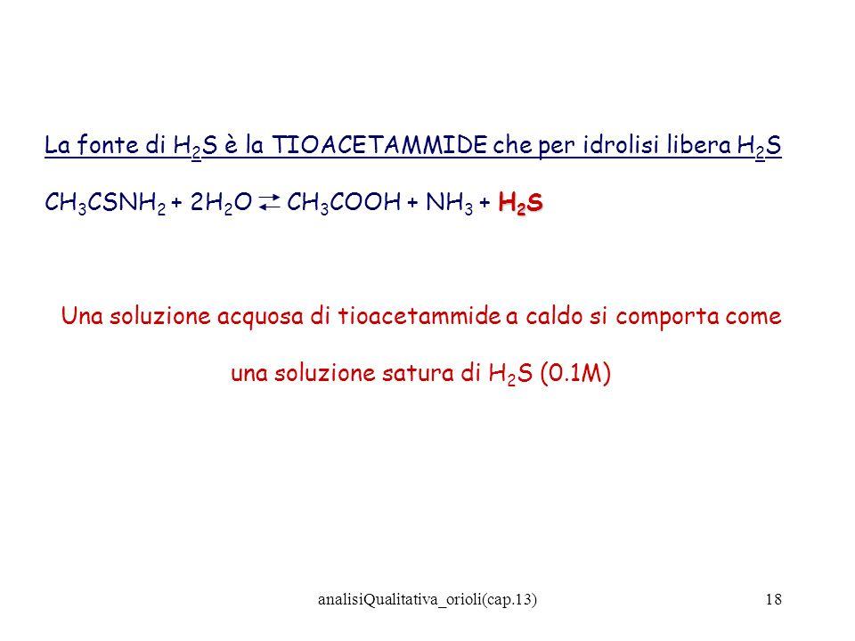 analisiQualitativa_orioli(cap.13)18 La fonte di H 2 S è la TIOACETAMMIDE che per idrolisi libera H 2 S H 2 S CH 3 CSNH 2 + 2H 2 O CH 3 COOH + NH 3 + H