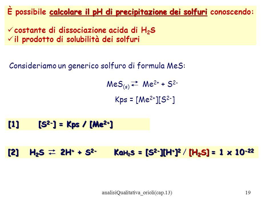 analisiQualitativa_orioli(cap.13)19 calcolare il pH di precipitazione dei solfuri È possibile calcolare il pH di precipitazione dei solfuri conoscendo