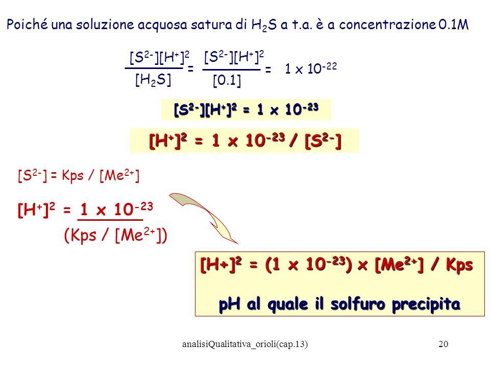 analisiQualitativa_orioli(cap.13)20 Poiché una soluzione acquosa satura di H 2 S a t.a. è a concentrazione 0.1M [S 2- ][H + ] 2 [S 2- ][H + ] 2 = 1 x