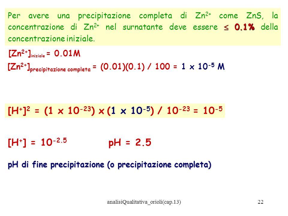 analisiQualitativa_orioli(cap.13)22 0.1% Per avere una precipitazione completa di Zn 2+ come ZnS, la concentrazione di Zn 2+ nel surnatante deve esser