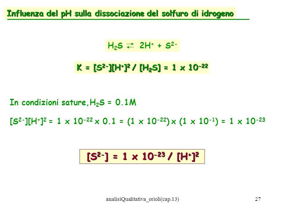 analisiQualitativa_orioli(cap.13)27 Influenza del pH sulla dissociazione del solfuro di idrogeno H 2 S 2H + + S 2- K = [S 2- ][H + ] 2 / [H 2 S] = 1 x