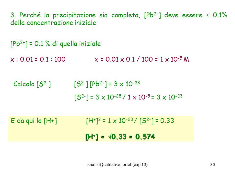 analisiQualitativa_orioli(cap.13)30 3. Perché la precipitazione sia completa, [Pb 2+ ] deve essere 0.1% della concentrazione iniziale [Pb 2+ ] = 0.1 %