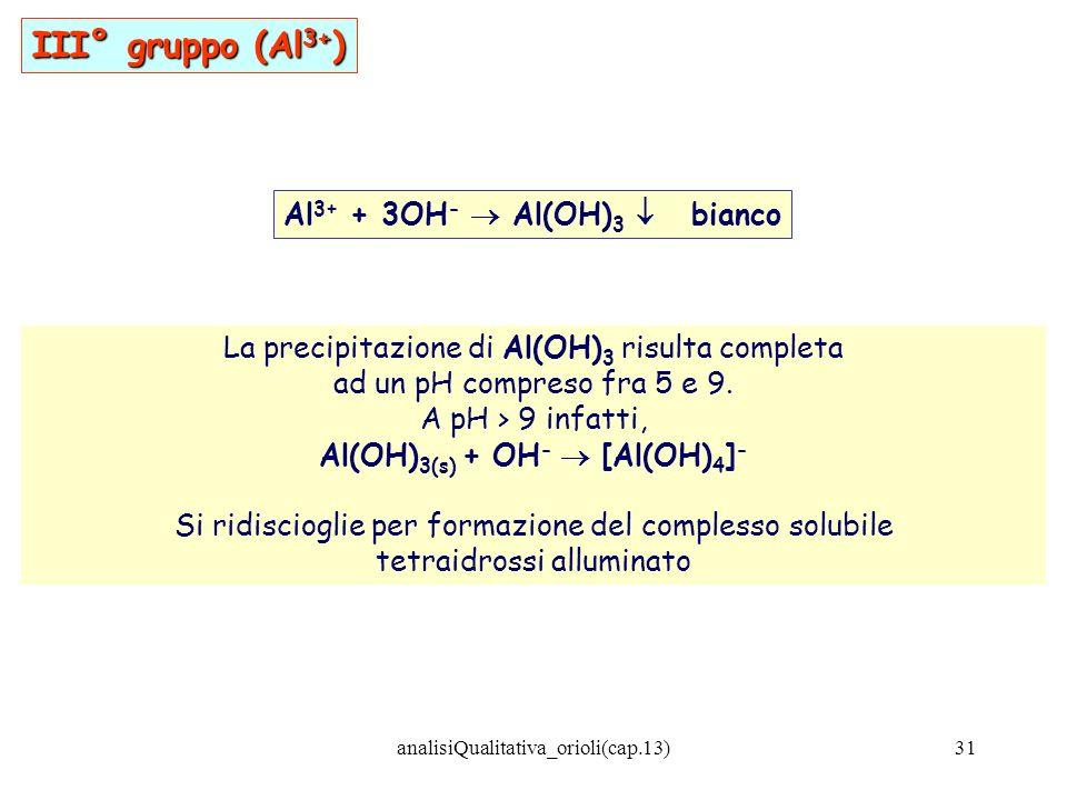 analisiQualitativa_orioli(cap.13)31 Al 3+ + 3OH - Al(OH) 3 bianco La precipitazione di Al(OH) 3 risulta completa ad un pH compreso fra 5 e 9. A pH > 9
