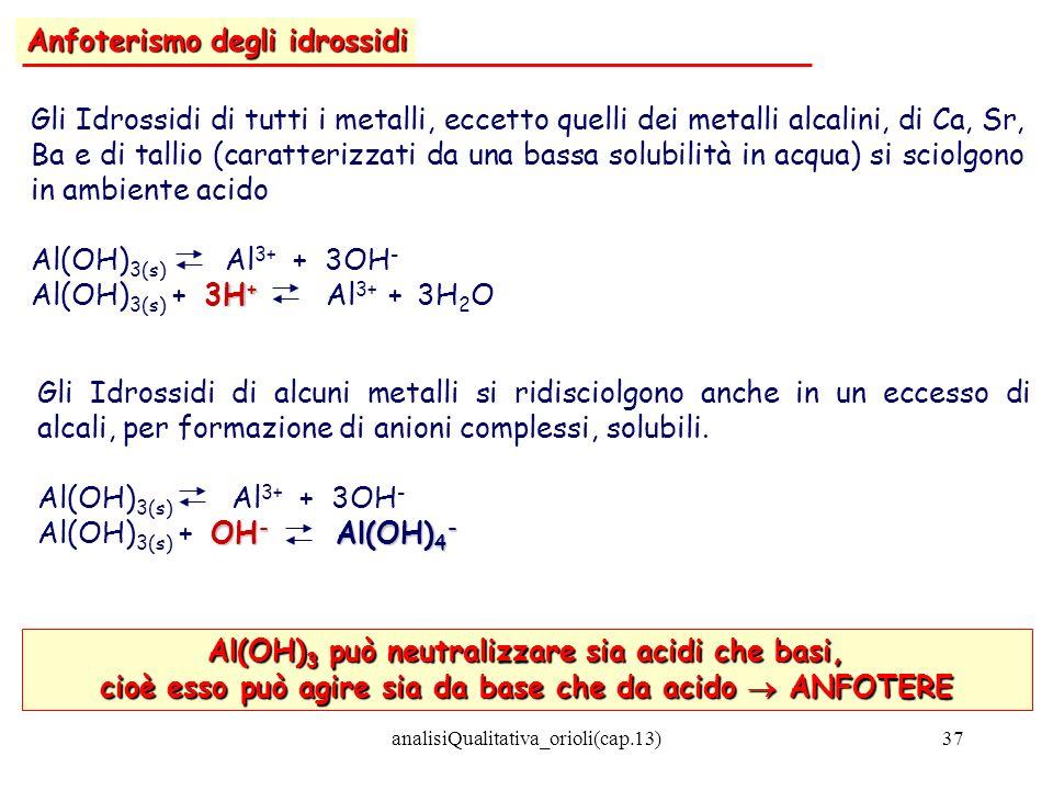 analisiQualitativa_orioli(cap.13)37 Anfoterismo degli idrossidi Gli Idrossidi di tutti i metalli, eccetto quelli dei metalli alcalini, di Ca, Sr, Ba e