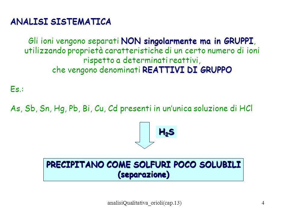 analisiQualitativa_orioli(cap.13)65 SOSTANZA SOLIDA BIANCA (FU XI) SOLUBILEINSOLUBILE H 2 O, H 2 O, MISURA pH I GRUPPO II GRUPPO III GRUPPO IV GRUPPO V GRUPPO VI GRUPPO H 3 BO 3 Ag + AgNO 3 Hg 2+ HgCl 2 Al 3+ Al 2 (SO 4 ) 3 KAl(SO 4 ) 2 AlCl 3 Zn 2+ ZnSO 4 ZnCl 2 Ca 2+ CaCl 2 Ca(CH 3 COO) 2 NH 4 +, Mg 2+,Na +, K +, Li + NH 4 + NH 4 Cl NH 4 Br NH 4 HCO 3 Mg 2+ MgSO 4 Mg(CH 3 COO) 2 MgCl 2 Na + Na 2 CO 3, NaHCO 3 Na 2 SO 4 NaH 2 PO 4, Na 2 HPO 4 NaC 2 H 3 O 2 NaCl, NaBr, NaI Na 2 SO 3, Na 2 S 2 O 3, Na 2 S 2 O 5 Na 2 B 4 O 7, NaF NaNO 2 K+K+K+K+ KHCO 3, K 2 CO 3 KIO 3 KAl(SO 4 ) 2, K 2 SO 4 KH 2 PO 4, K 2 HPO 4 CH 3 COOK KCl, KBr, KI KNO 3 K 2 S 2 O 5 Li + Li 2 CO 3