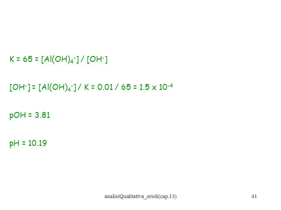 analisiQualitativa_orioli(cap.13)41 K = 65 = [Al(OH) 4 - ] / [OH - ] [OH - ] = [Al(OH) 4 - ] / K = 0.01 / 65 = 1.5 x 10 -4 pOH = 3.81 pH = 10.19