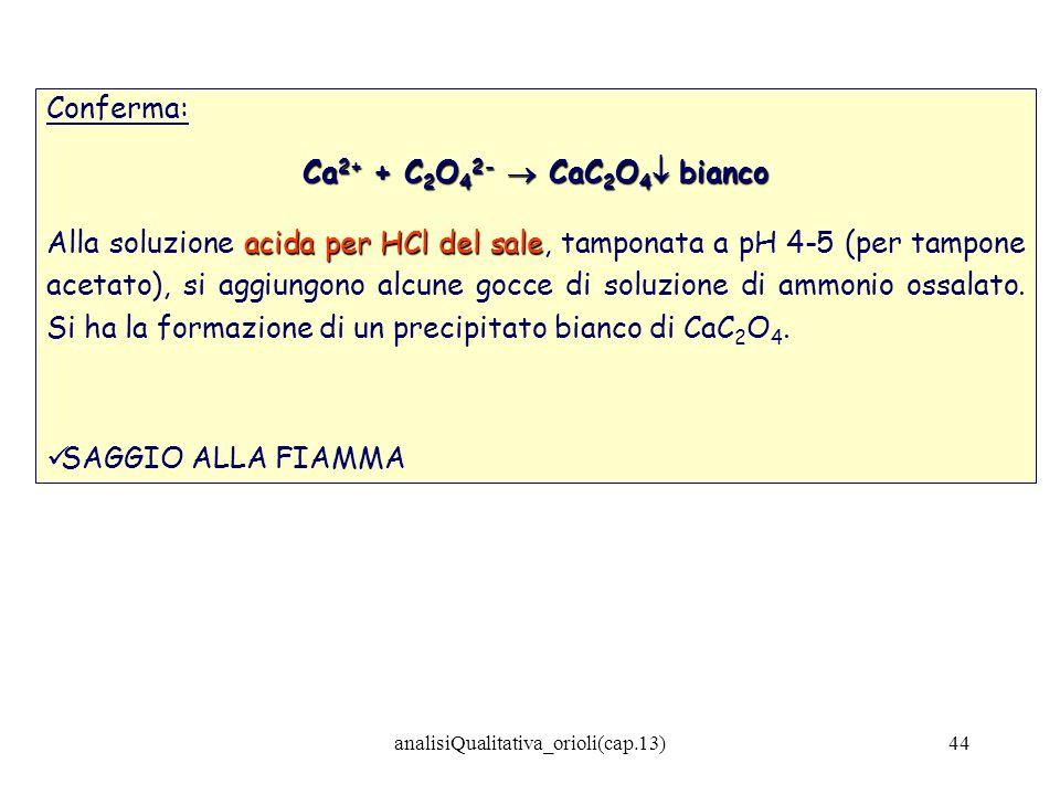analisiQualitativa_orioli(cap.13)44 Conferma: Ca 2+ + C 2 O 4 2- CaC 2 O 4 bianco acida per HCl del sale Alla soluzione acida per HCl del sale, tampon