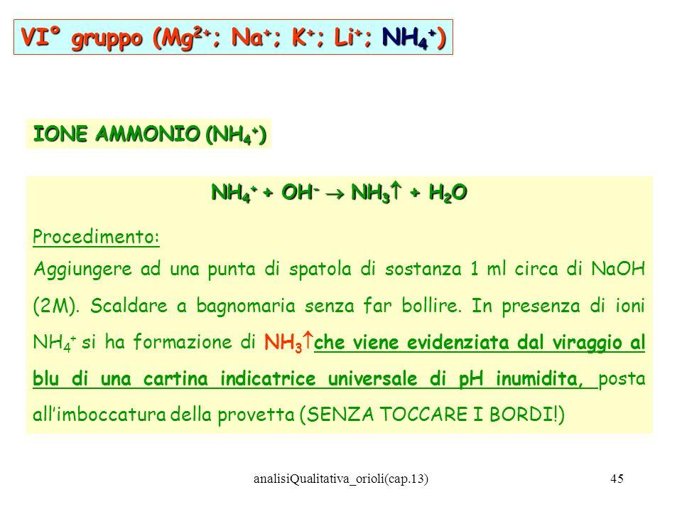 analisiQualitativa_orioli(cap.13)45 NH 4 + + OH - NH 3 + H 2 O Procedimento: Aggiungere ad una punta di spatola di sostanza 1 ml circa di NaOH (2M). S