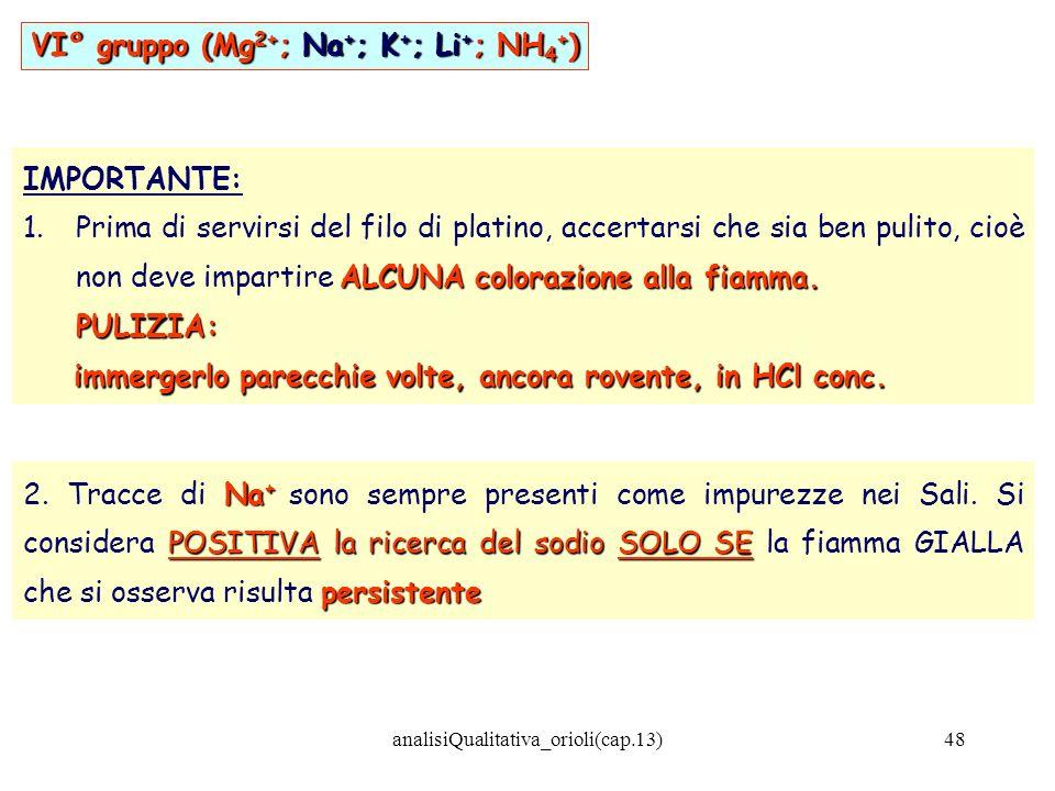 analisiQualitativa_orioli(cap.13)48 IMPORTANTE: ALCUNA colorazione alla fiamma. 1.Prima di servirsi del filo di platino, accertarsi che sia ben pulito