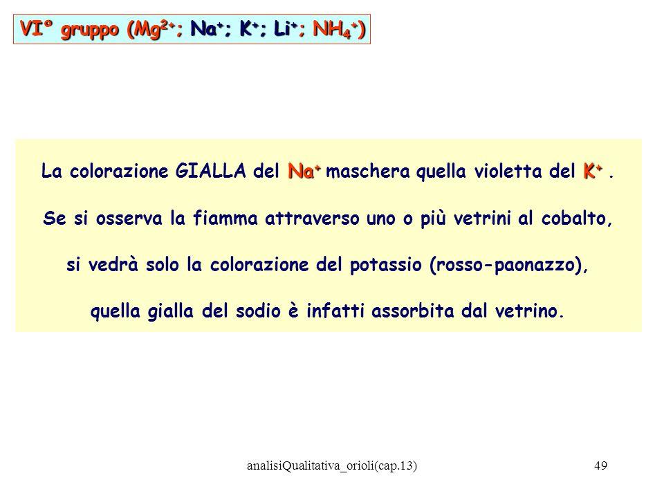 analisiQualitativa_orioli(cap.13)49 Na + K + La colorazione GIALLA del Na + maschera quella violetta del K +. Se si osserva la fiamma attraverso uno o