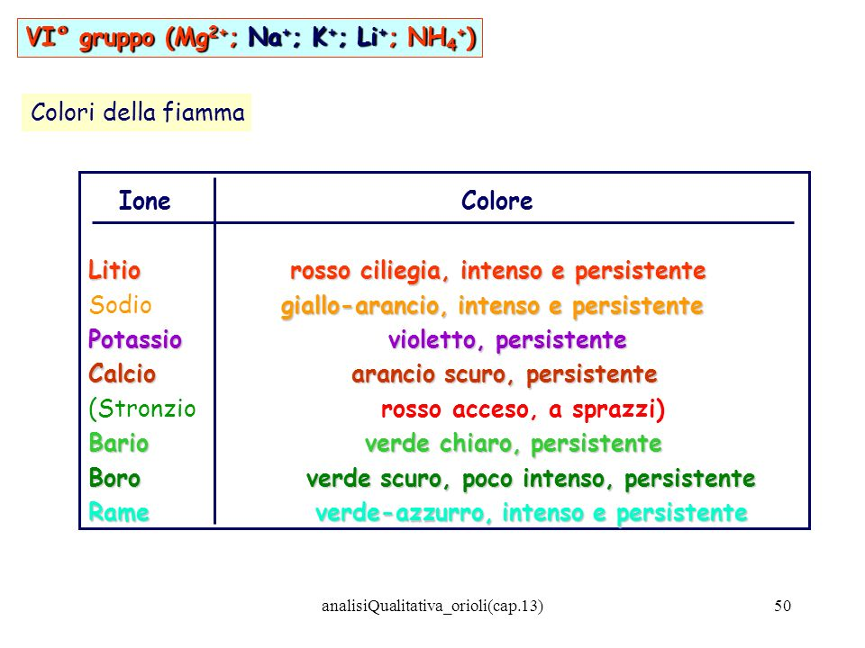 analisiQualitativa_orioli(cap.13)50 Colori della fiamma Ione Colore Litiorosso ciliegia, intenso e persistente Litio rosso ciliegia, intenso e persist
