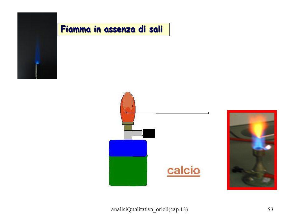 analisiQualitativa_orioli(cap.13)53 Fiamma in assenza di sali