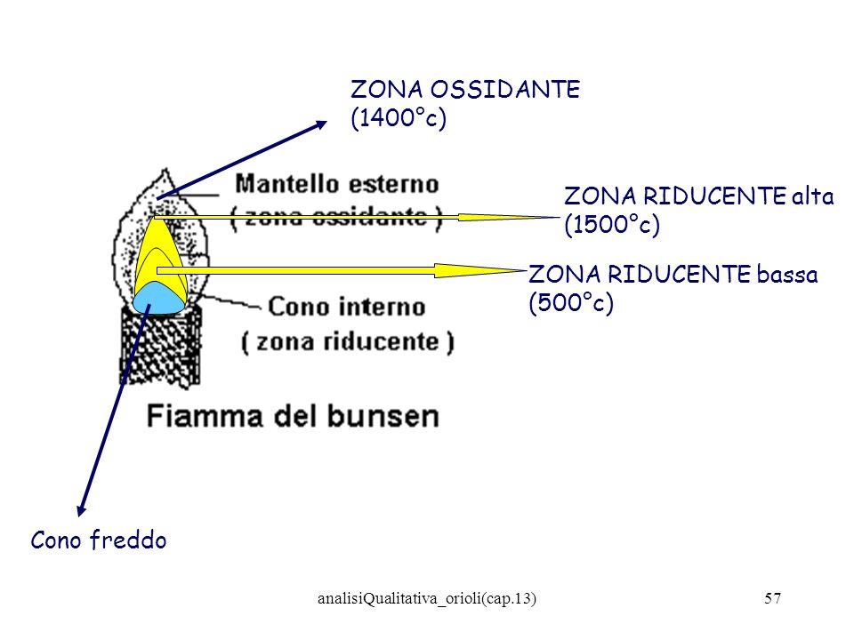 analisiQualitativa_orioli(cap.13)57 Cono freddo ZONA RIDUCENTE bassa (500°c) ZONA RIDUCENTE alta (1500°c) ZONA OSSIDANTE (1400°c)