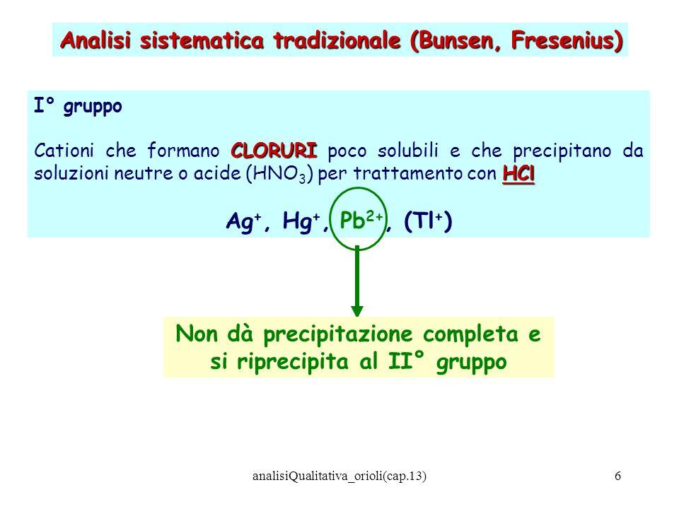 analisiQualitativa_orioli(cap.13)17 Precipitazione dei solfuri H 2 S H + + HS - K 1 = 1 x 10 -7 HS - H + + S 2- K 2 = 1 x 10 -15 H 2 S 2H + + S 2- K = [S 2- ][H + ] 2 / [H 2 S] = K 1 x K 2 = 1 x 10 -22 Dallequilibrio si vede che quanto meno è acida la soluzione (minore è la concentrazione di idrogenioni), più lequilibrio è spostato a destra, maggiore è la concentrazione degli ioni solfuro e quindi maggiore è la concentrazione degli ioni solfuro
