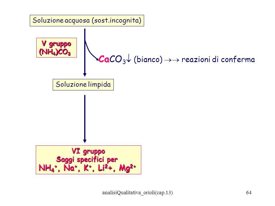 analisiQualitativa_orioli(cap.13)64 Soluzione acquosa (sost.incognita) V gruppo (NH 4 )CO 3 Ca CaCO 3 (bianco) reazioni di conferma Soluzione limpida
