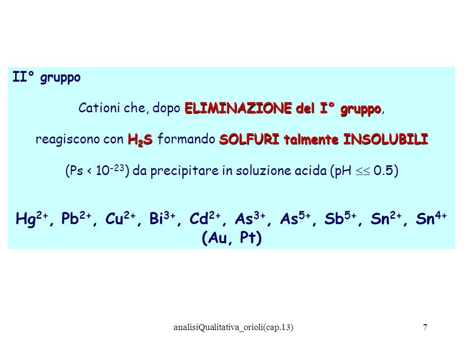 analisiQualitativa_orioli(cap.13)7 II° gruppo ELIMINAZIONE del I° gruppo Cationi che, dopo ELIMINAZIONE del I° gruppo, H 2 S SOLFURI talmente INSOLUBI