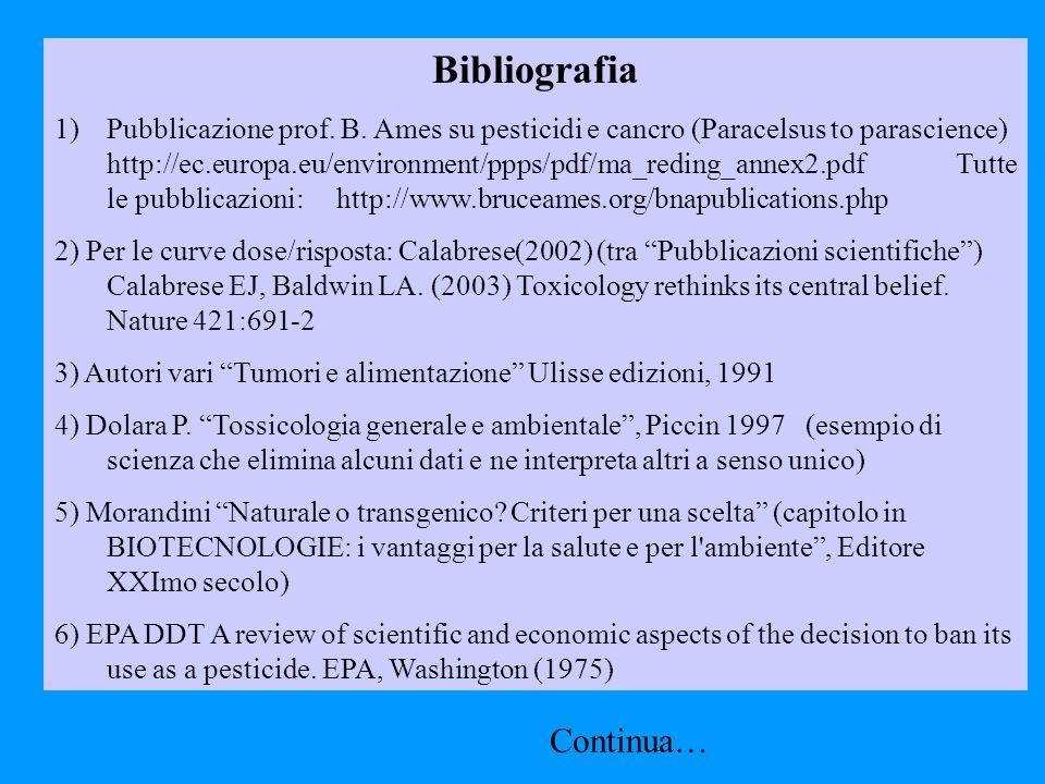 Bibliografia 1)Pubblicazione prof. B. Ames su pesticidi e cancro (Paracelsus to parascience) http://ec.europa.eu/environment/ppps/pdf/ma_reding_annex2