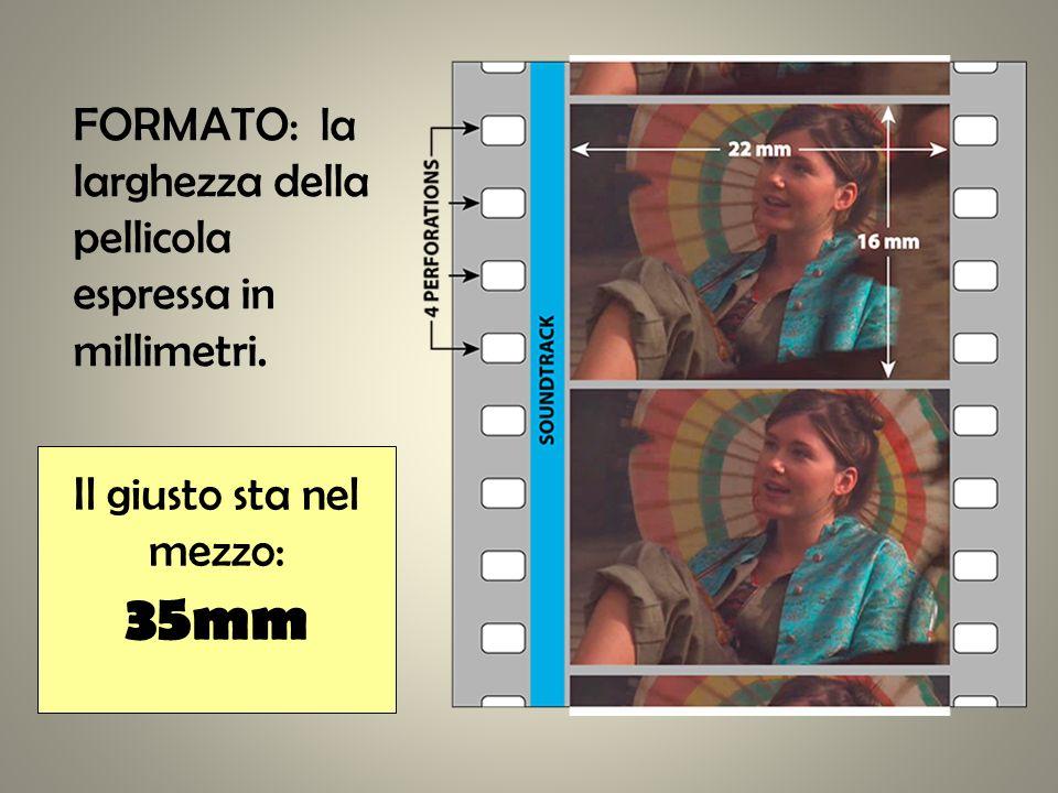 Il giusto sta nel mezzo: 35mm FORMATO: la larghezza della pellicola espressa in millimetri.