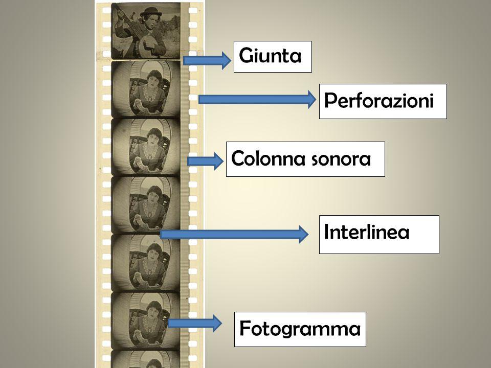 Perforazioni Colonna sonora Interlinea Giunta Fotogramma