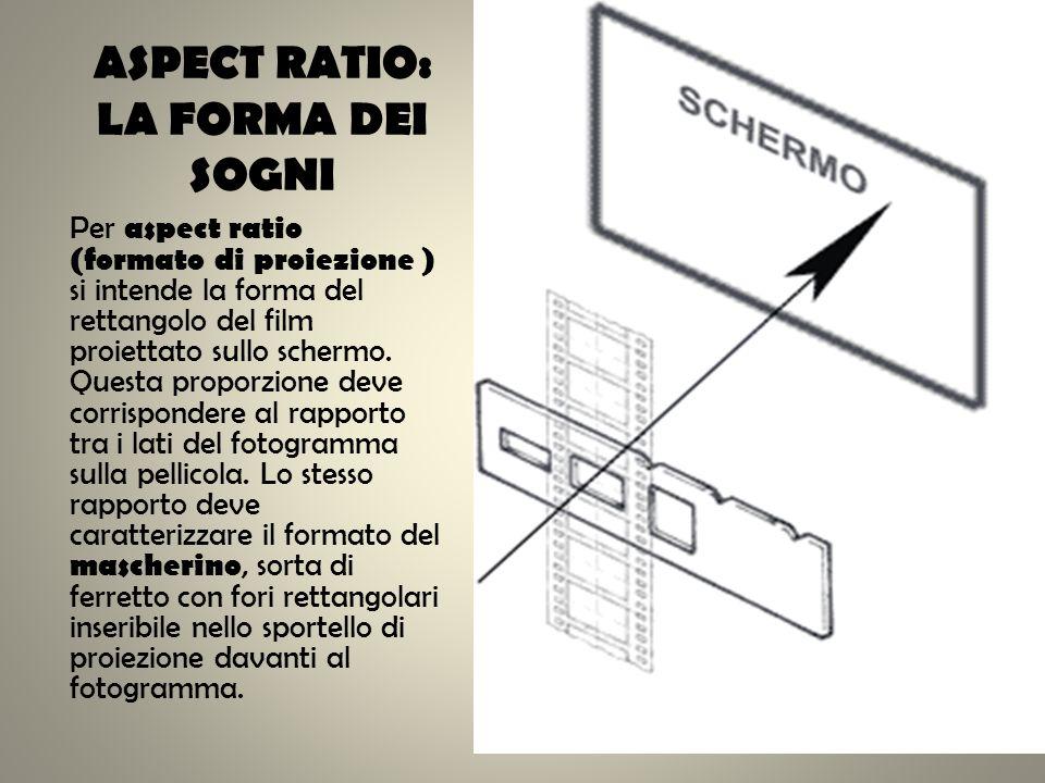 ASPECT RATIO: LA FORMA DEI SOGNI Per aspect ratio (formato di proiezione ) si intende la forma del rettangolo del film proiettato sullo schermo. Quest