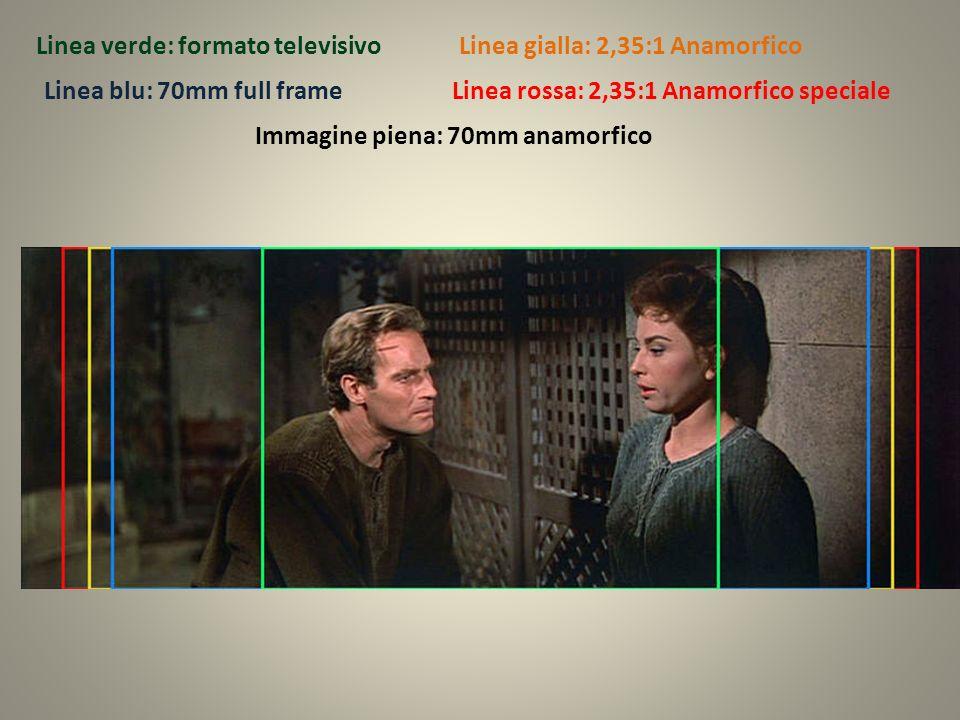 Linea verde: formato televisivo Linea blu: 70mm full frame Linea gialla: 2,35:1 Anamorfico Linea rossa: 2,35:1 Anamorfico speciale Immagine piena: 70m