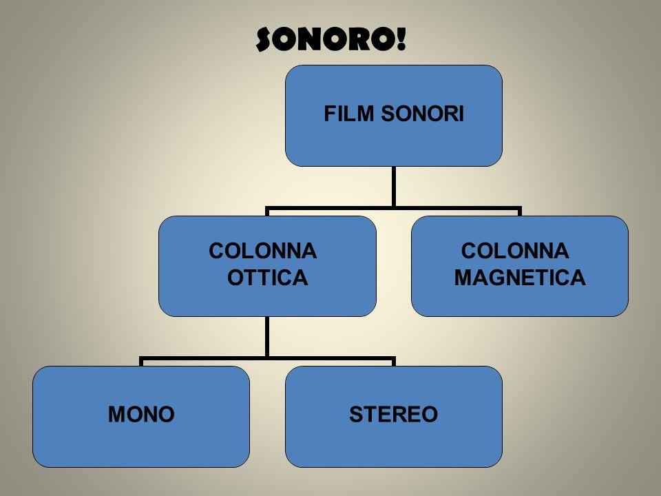 SONORO! FILM SONORI COLONNA OTTICA MONOSTEREO COLONNA MAGNETICA