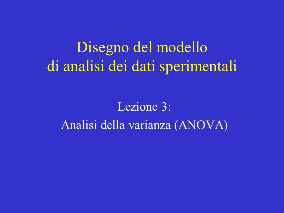 Disegno del modello di analisi dei dati sperimentali Lezione 3: Analisi della varianza (ANOVA)