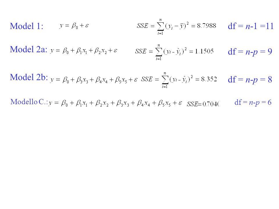 Model 1:df = n-1 =11 Model 2a: df = n-p = 9 df = n-p = 8 Model 2b: Modello C.: df = n-p = 6