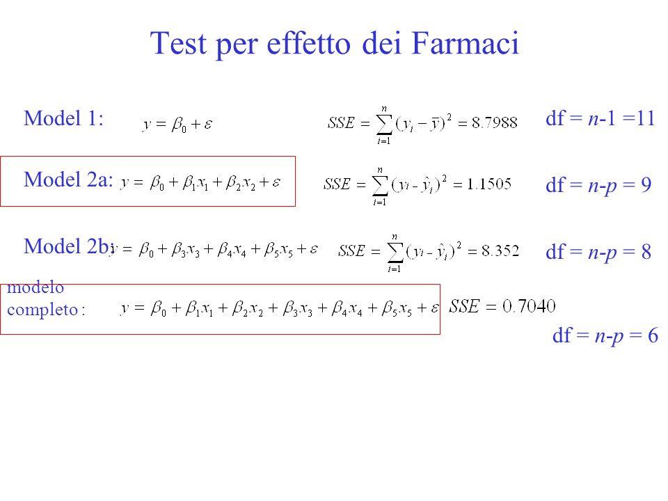 df = n-p = 6 Model 1:df = n-1 =11 Model 2a: df = n-p = 9 Model 2b: df = n-p = 8 modelo completo : Test per effetto dei Farmaci