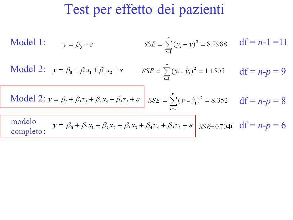 Model 1:df = n-1 =11 Model 2: df = n-p = 9 Model 2: df = n-p = 8 modelo completo : df = n-p = 6 Test per effetto dei pazienti