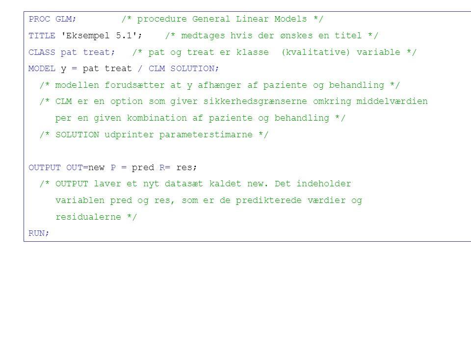 PROC GLM; /* procedure General Linear Models */ TITLE Eksempel 5.1 ; /* medtages hvis der ønskes en titel */ CLASS pat treat; /* pat og treat er klasse (kvalitative) variable */ MODEL y = pat treat / CLM SOLUTION; /* modellen forudsætter at y afhænger af paziente og behandling */ /* CLM er en option som giver sikkerhedsgrænserne omkring middelværdien per en given kombination af paziente og behandling */ /* SOLUTION udprinter parameterstimarne */ OUTPUT OUT=new P = pred R= res; /* OUTPUT laver et nyt datasæt kaldet new.