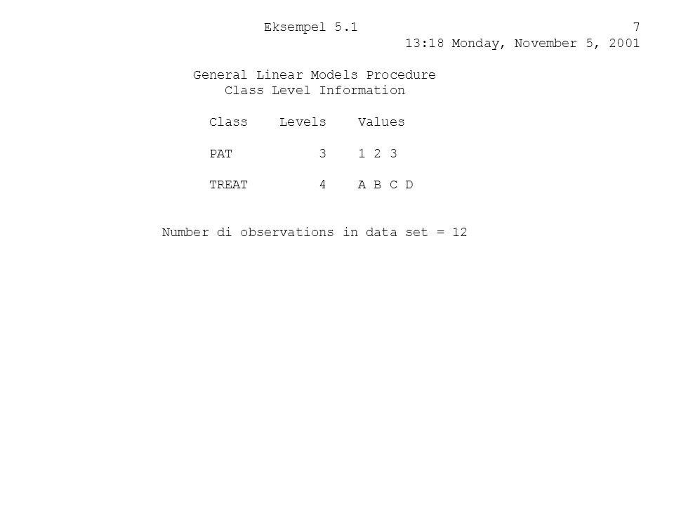 Eksempel 5.1 7 13:18 Monday, November 5, 2001 General Linear Models Procedure Class Level Information Class Levels Values PAT 3 1 2 3 TREAT 4 A B C D Number di observations in data set = 12