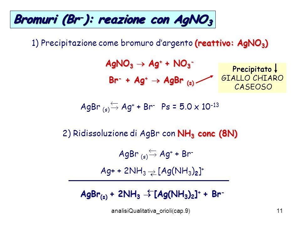 analisiQualitativa_orioli(cap.9)11 Bromuri (Br - ): reazione con AgNO 3 (reattivo: AgNO 3 ) 1) Precipitazione come bromuro dargento (reattivo: AgNO 3 ) AgNO 3 Ag + + NO 3 - Br - + Ag + AgBr (s) Br - + Ag + AgBr (s) AgBr (s) Ag + + Br - Ps = 5.0 x 10 -13 NH 3 conc (8N) 2) Ridissoluzione di AgBr con NH 3 conc (8N) Precipitato GIALLO CHIARO CASEOSO AgBr (s) Ag + + Br - 2 Ag+ + 2NH 3 [Ag(NH 3 ) 2 ] + AgBr (s) + 2NH 3 [Ag(NH 3 ) 2 ] + + Br -