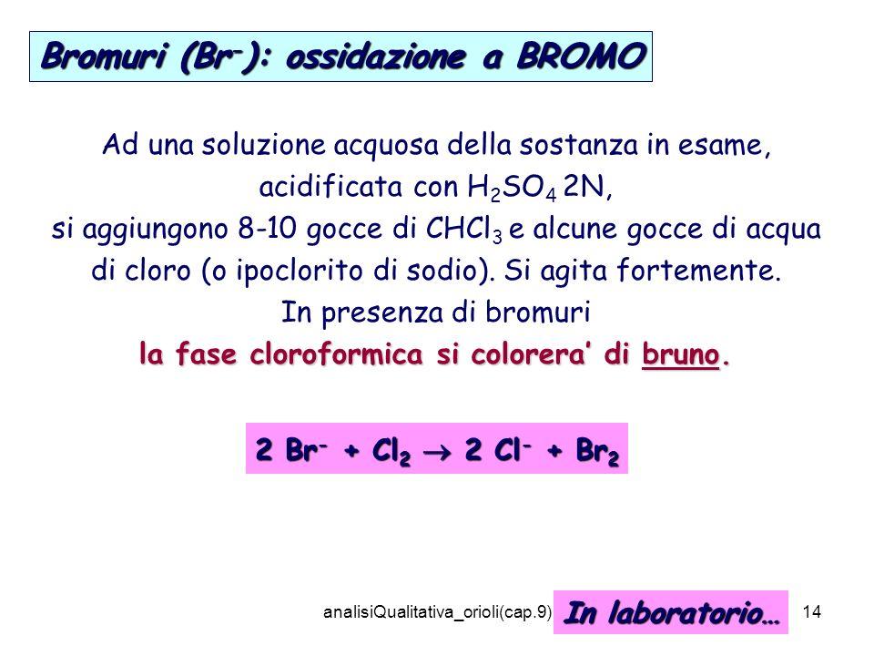 analisiQualitativa_orioli(cap.9)14 Ad una soluzione acquosa della sostanza in esame, acidificata con H 2 SO 4 2N, si aggiungono 8-10 gocce di CHCl 3 e alcune gocce di acqua di cloro (o ipoclorito di sodio).