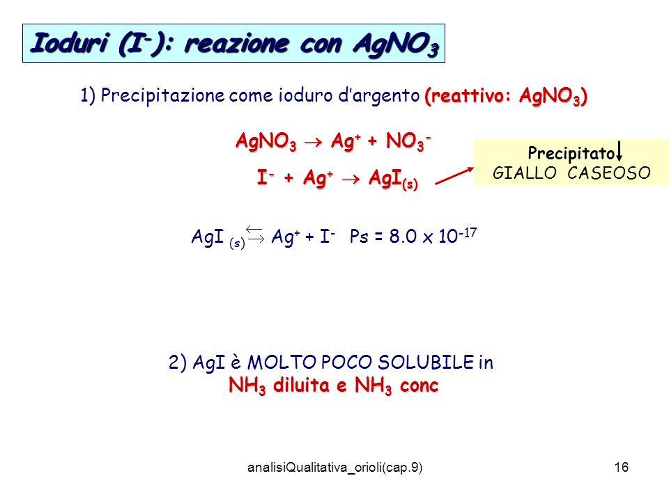 analisiQualitativa_orioli(cap.9)16 Ioduri (I - ): reazione con AgNO 3 (reattivo: AgNO 3 ) 1) Precipitazione come ioduro dargento (reattivo: AgNO 3 ) AgNO 3 Ag + + NO 3 - I - + Ag + AgI (s) I - + Ag + AgI (s) AgI (s) Ag + + I - Ps = 8.0 x 10 -17 2) AgI è MOLTO POCO SOLUBILE in NH 3 diluita e NH 3 conc Precipitato GIALLO CASEOSO