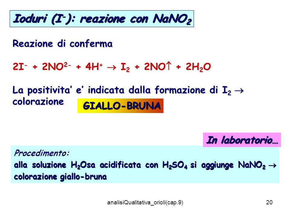 analisiQualitativa_orioli(cap.9)20 Reazione di conferma 2I - + 2NO 2- + 4H + I 2 + 2NO + 2H 2 O La positivita e indicata dalla formazione di I 2 La positivita e indicata dalla formazione di I 2 colorazione Ioduri (I - ): reazione con NaNO 2 GIALLO-BRUNA Procedimento: alla soluzione H 2 Osa acidificata con H 2 SO 4 si aggiunge NaNO 2 colorazione giallo-bruna In laboratorio…