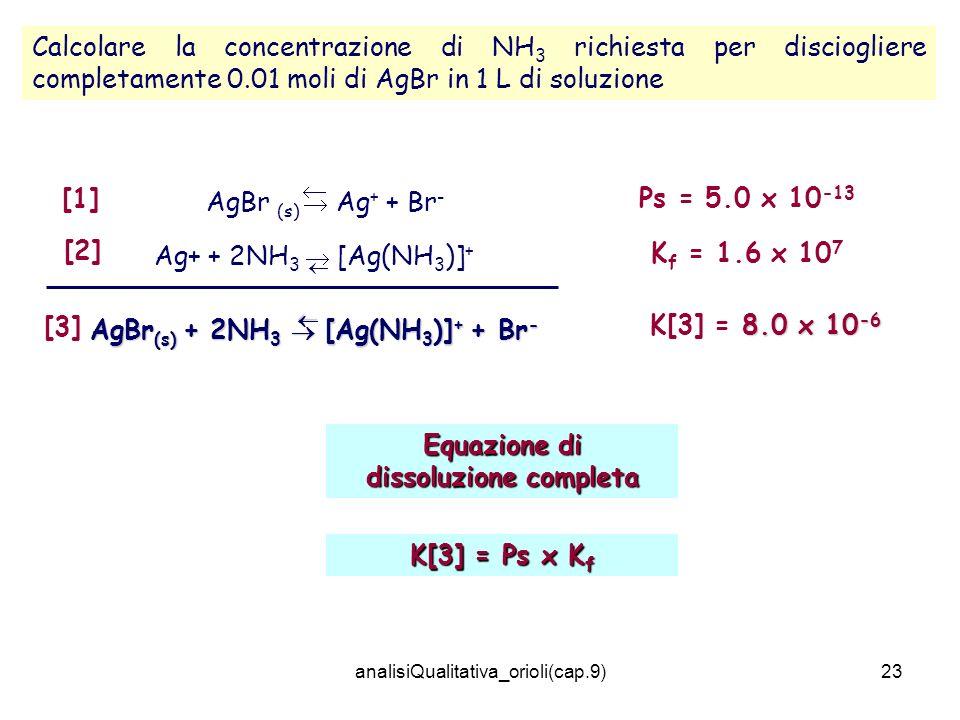 analisiQualitativa_orioli(cap.9)23 Calcolare la concentrazione di NH 3 richiesta per disciogliere completamente 0.01 moli di AgBr in 1 L di soluzione Equazione di dissoluzione completa AgBr (s) Ag + + Br - Ag+ + 2NH 3 [Ag(NH 3 )] + AgBr (s) + 2NH 3 [Ag(NH 3 )] + + Br - [1] [2] [3] Ps = 5.0 x 10 -13 K f = 1.6 x 10 7 8.0 x 10 -6 K[3] = 8.0 x 10 -6 K[3] = Ps x K f